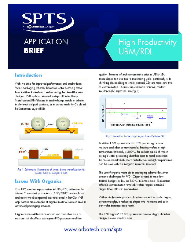 High Productivity UBM-RDL